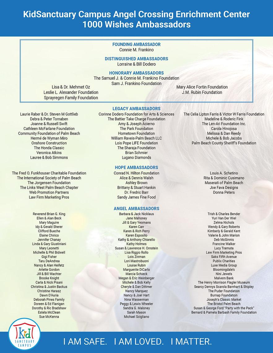 1000-Wishes-Ambassador-list_web_june-2021.jpg