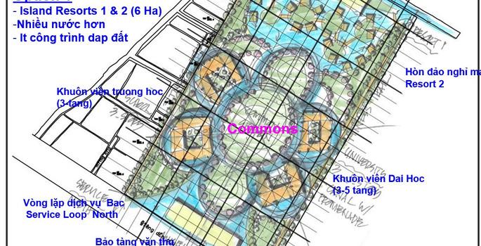 Dong A University
