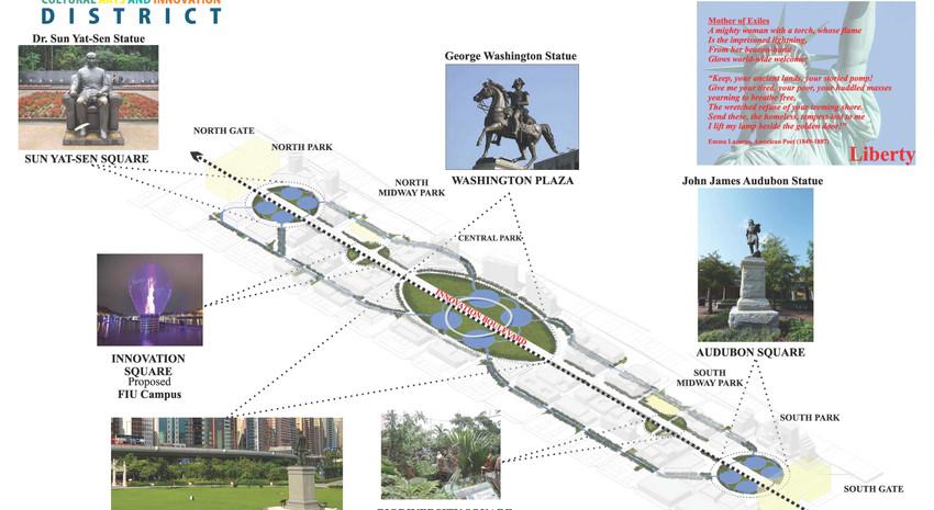 North Miami Master Plan