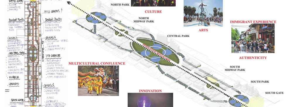 North Miami Master Plan