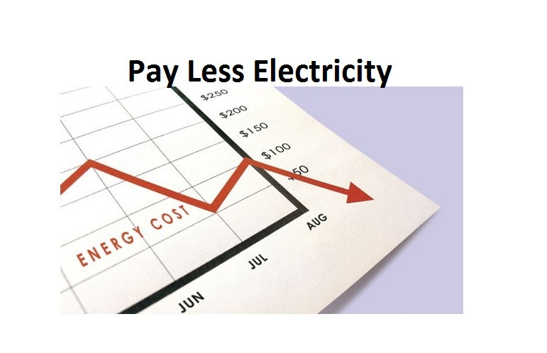 Chart of energy cost going down.