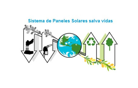 Sistema de Paneles Solares salva vidas