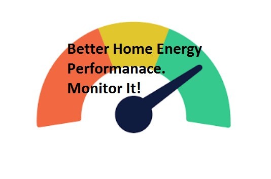 Gage monitoring performance with text