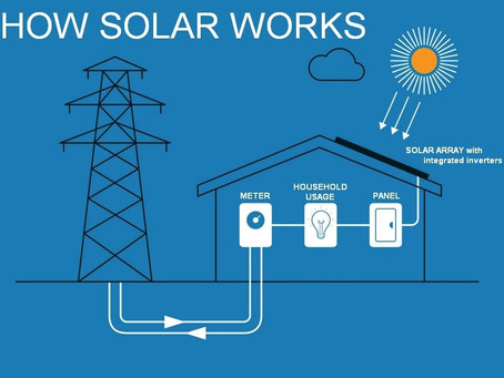 Solar Panels, How Do They Work?