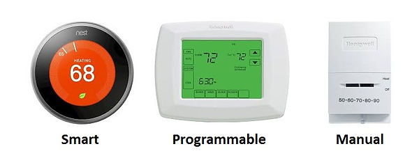 Types of thermostats.jpg