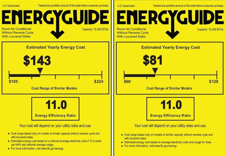 Ahorrar Más Electricidad Con Mejores Electrodomésticos