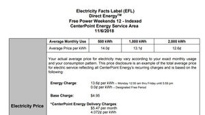 Direct Energy Free Weekend Plan Reviewed