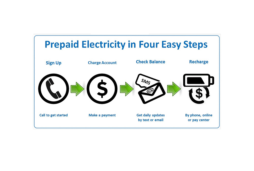 Prepaid Electricity easy steps