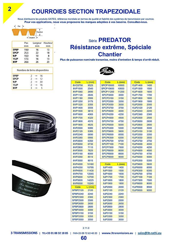Courroies Predator | 3 Transmissions