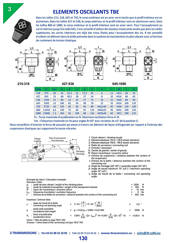 Elements oscillants | 3 Transmissions