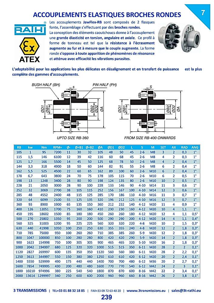 Accouplements flexibles à tampons élastiques ronds RBFlex   3 Transmissions