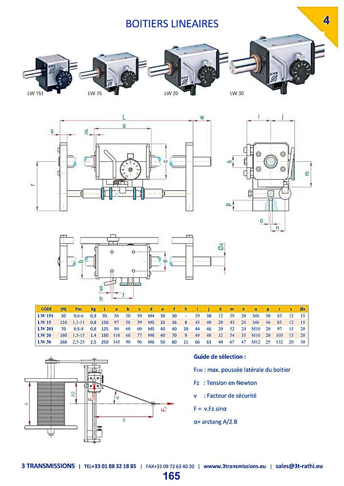 Boitier lineaire trancannage, Boitier  VA et VIENT bobinage | 3 Transmissions
