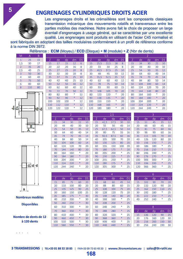 Engrenages standards acier   3 Transmissions