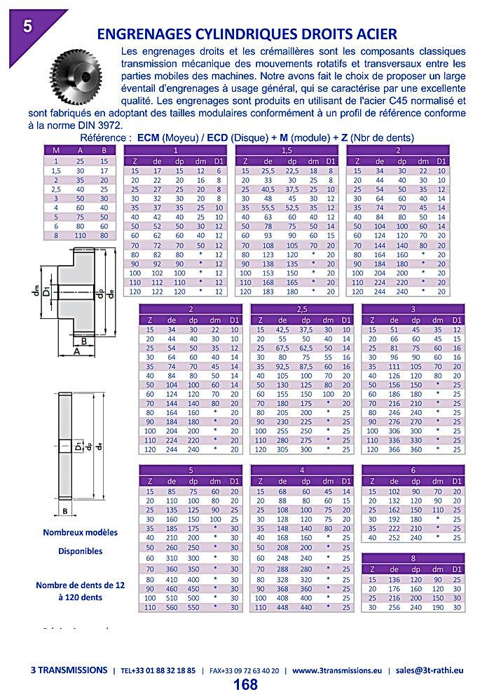 Engrenages standards acier | 3 Transmissions