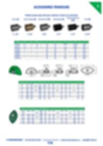 Galets tendeurs plastique équivalence marque ROSTA | 3 Transmissions