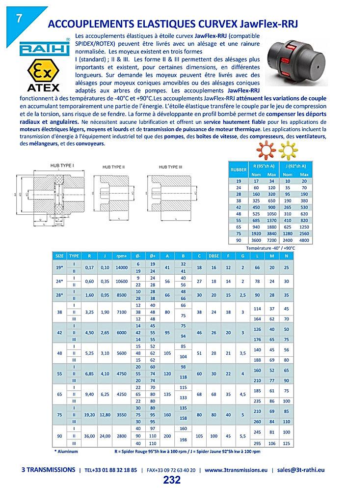 Accouplements élastiques à flector denture courbe | 3 Transmissions