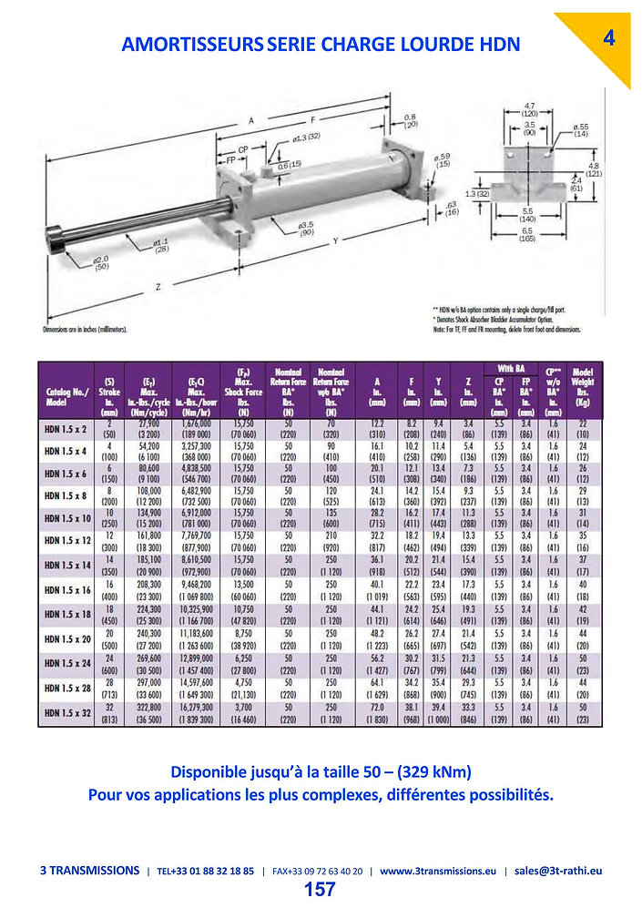 Amortisseurs Hydrauliques fortes charges | 3 Transmissions