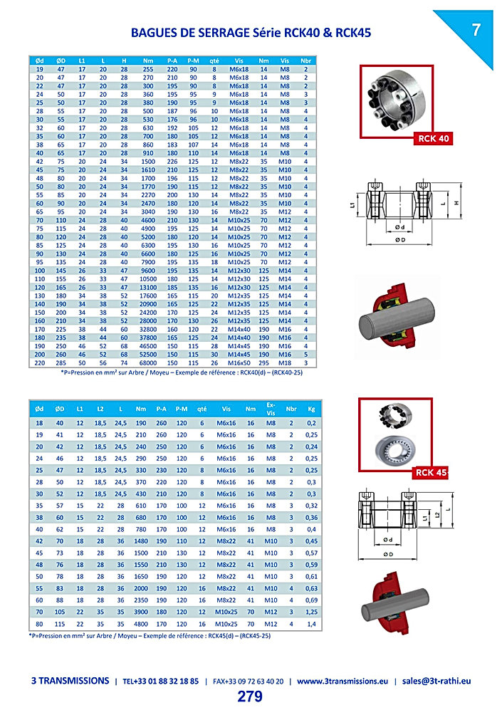 Moyeu de serrage RCK50 équivalence bague Ringblock | 3 Transmissions