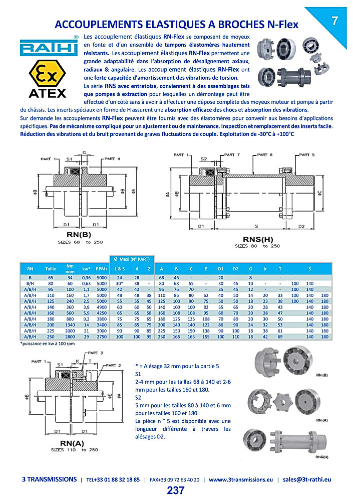 Accouplements à tampons élastiques RNFLEX | 3 Transmissions