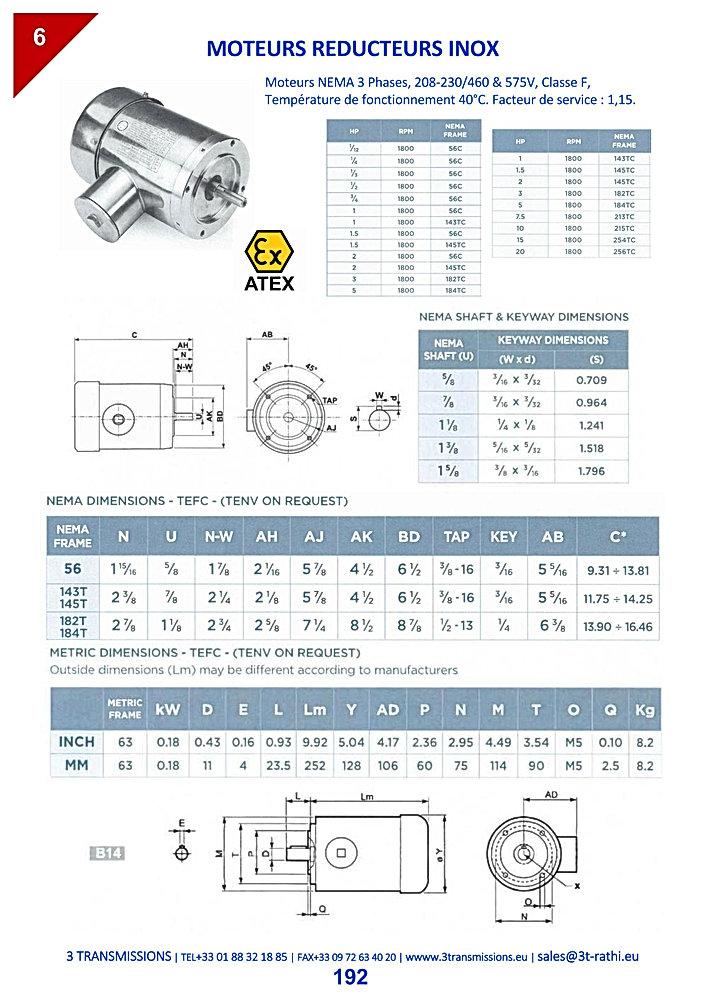 Réducteurs électriques inoxydable, Motoréducteurs Minibloc | 3 Transmissions