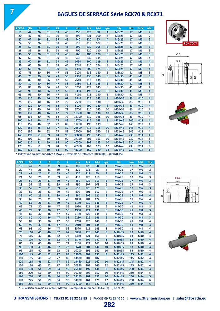 Moyeu expensible RCK80 équivalence bague RingBlock | 3 Transmissions