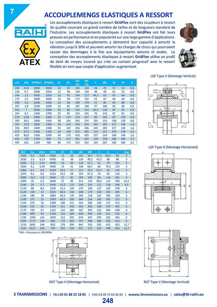 Accouplements flexible à ressort gridflex | 3 Transmissions