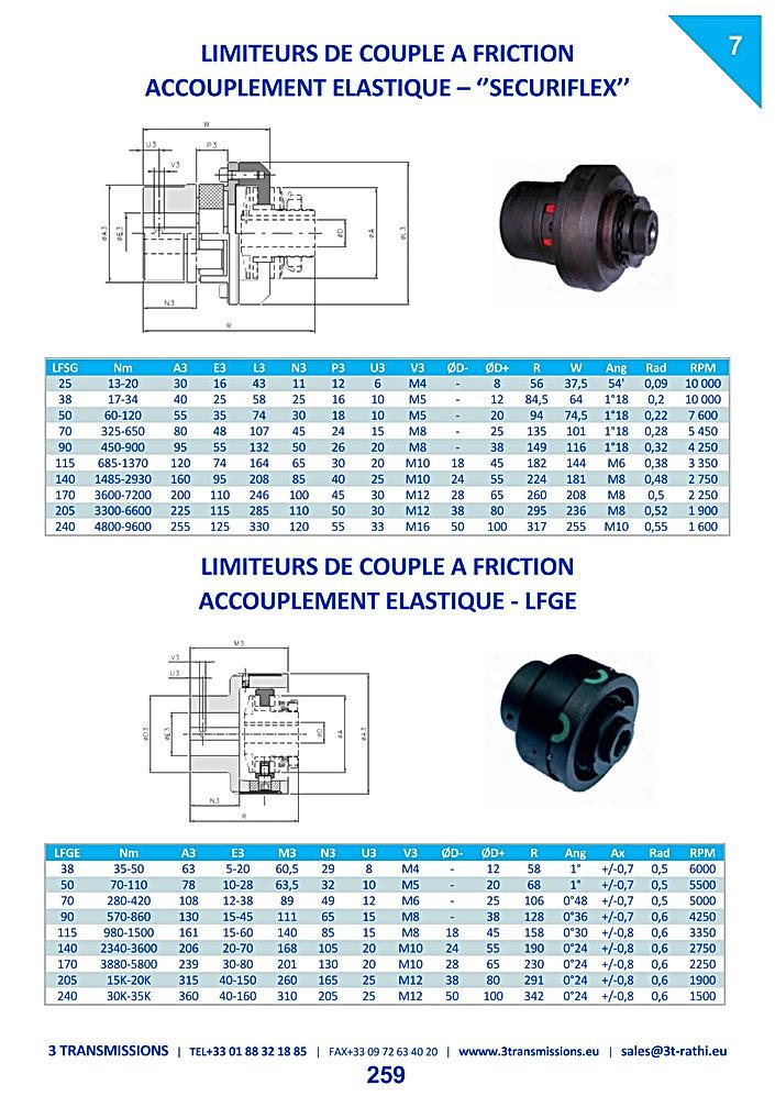Limiteurs de couple à friction à capteur electrique | 3 Transmissions