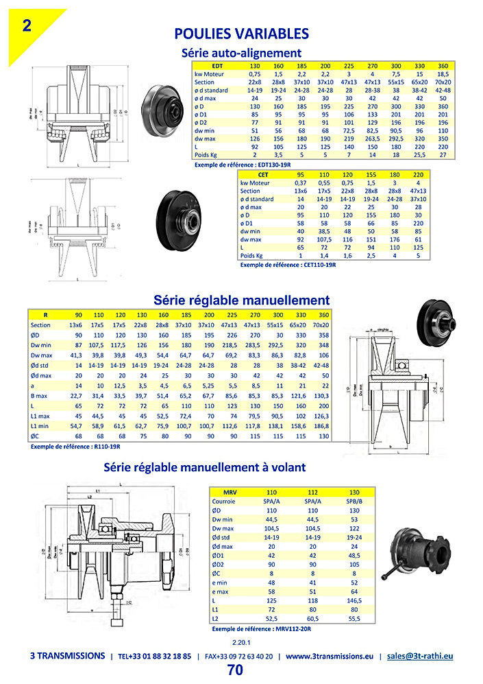 Poulies variables standards | 3 Transmissions
