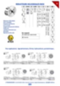 Réducteurs helicoidales inox, Réducteurs acier inoxydable   3 Transmissions