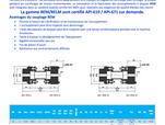 Accouplement mécanique à lamelles REM
