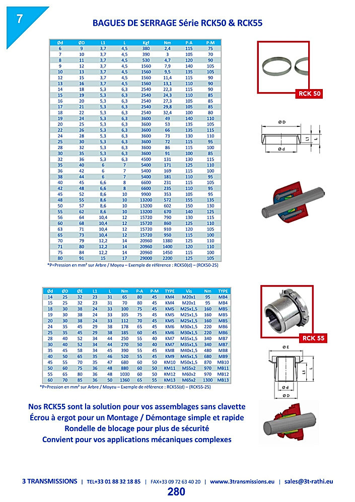 Moyeu expensible RCK60 équivalence bague RingBlock | 3 Transmissions