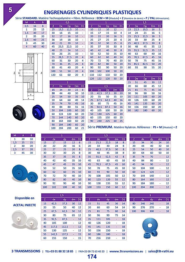 Engrenages droits plastiques, roues dentée plastiques | 3 Transmissions