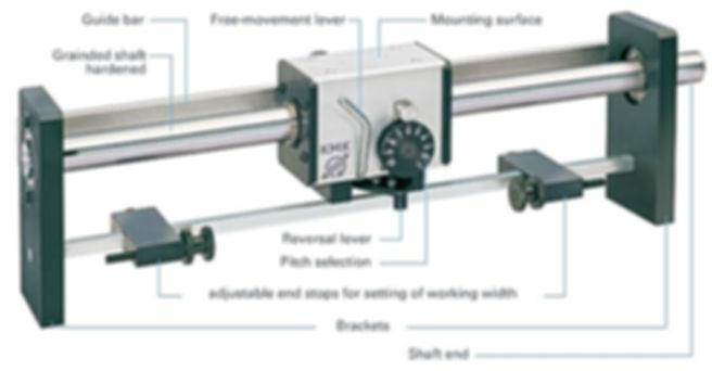 systéme de trancannage, systéme de bobinage linéaire, systéme de trifelerie kmk
