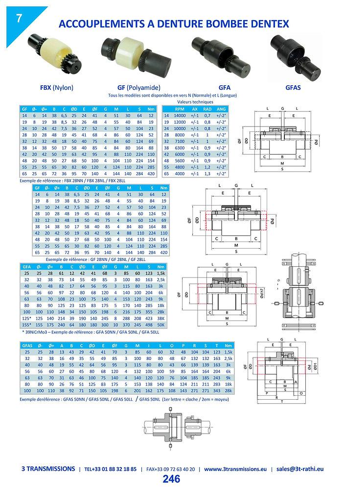 Accouplements dentex, accouplement engrenage | 3 Transmissions