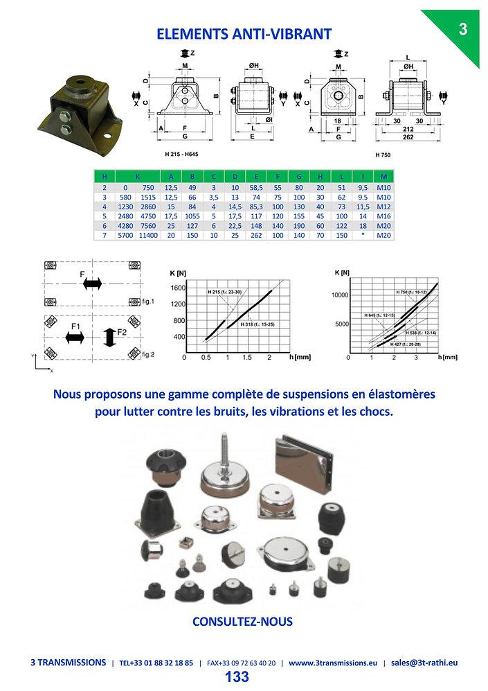 Elements anti-vibrant   3 Transmissions