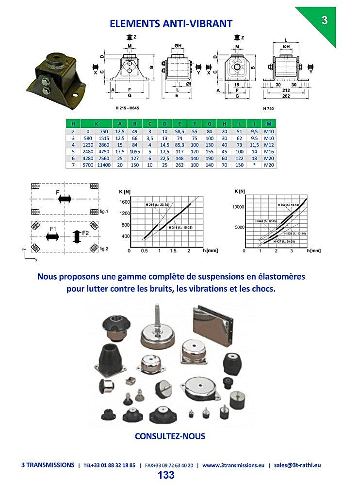 Elements anti-vibrant | 3 Transmissions