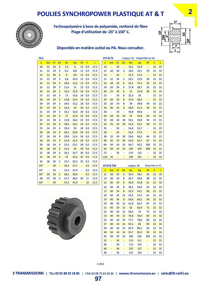 Courroies synchrones metriques plastiques | 3 Transmissions