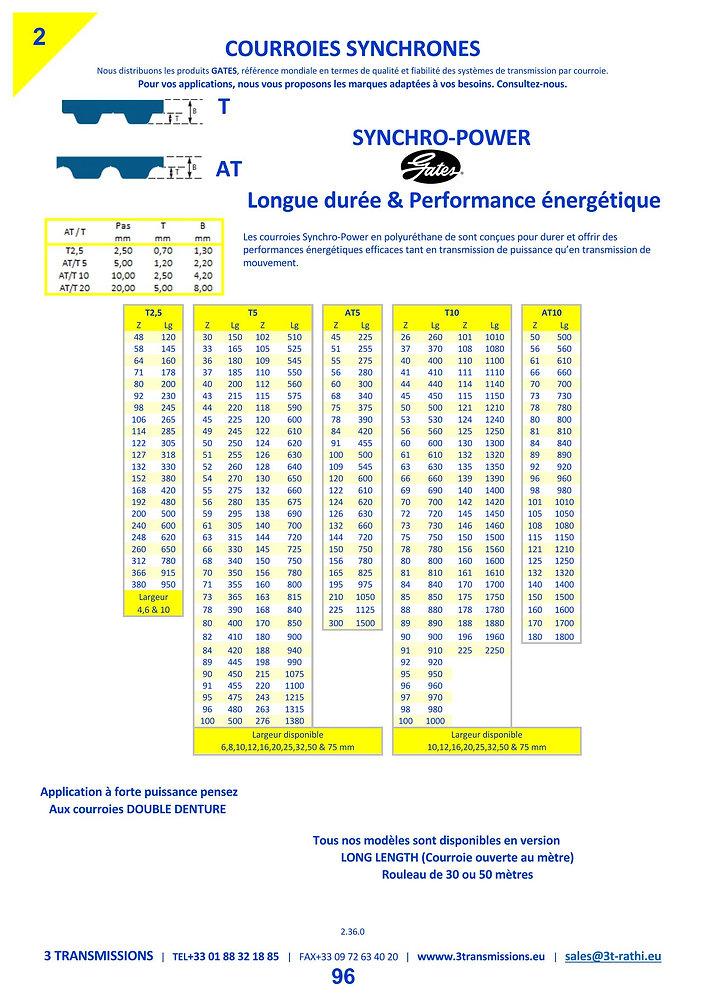 Courroies synchrones metrique | 3 Transmissions