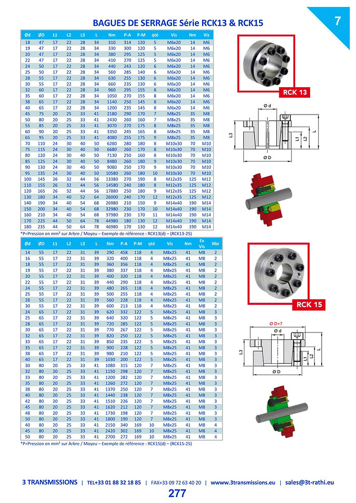 Moyeu expensible RCK16 équivalence bague RingBlock | 3 Transmissions