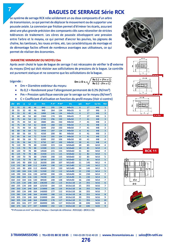 Moyeu expensible RCK15 | 3 Transmissions