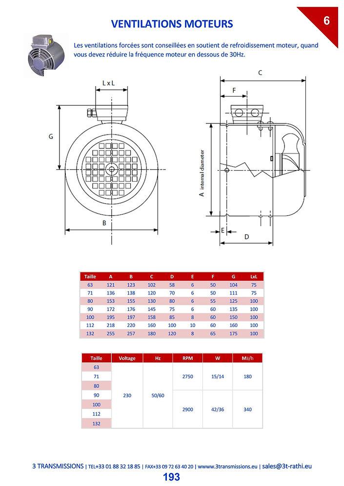 Ventilateurs moteur, ventilation forcée moteurs asynchrones | 3 Transmissions