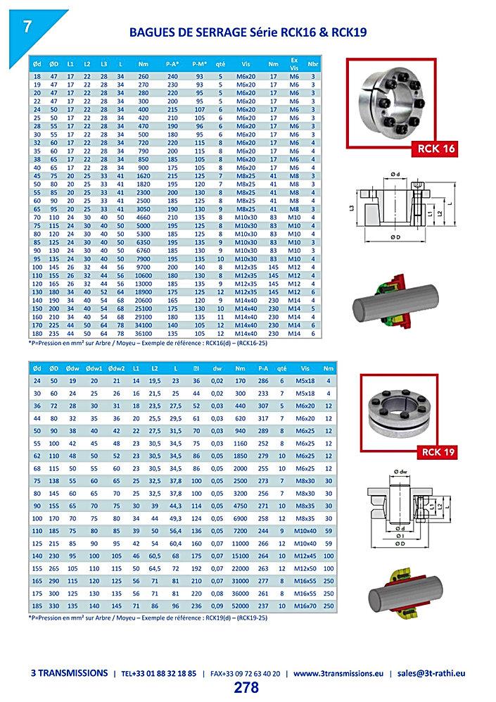Moyeu expensible RCK40 équivalence bague RingBlock | 3 Transmissions