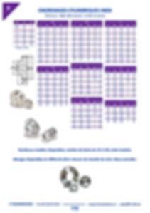 Engrenages acier inoxydable | 3 Transmissions