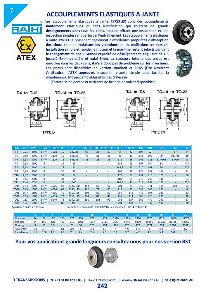 Accouplements élastiques à bandage TYREFLEX | 3 Transmissions