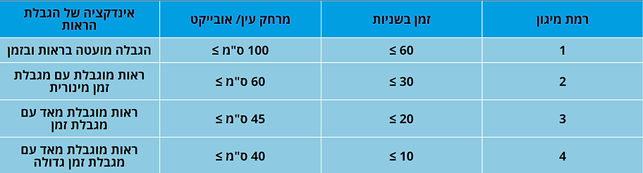 טבלה.PNG