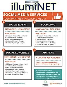 Social Media Managment Services