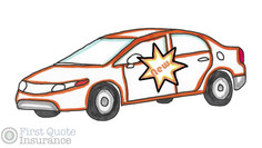 5 Main Types of Car Insurance Coverage