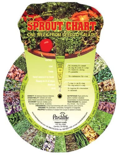 Sproutman Sprout Chart  1 ct