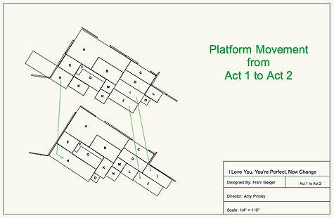 love_you_platform_changes.jpg