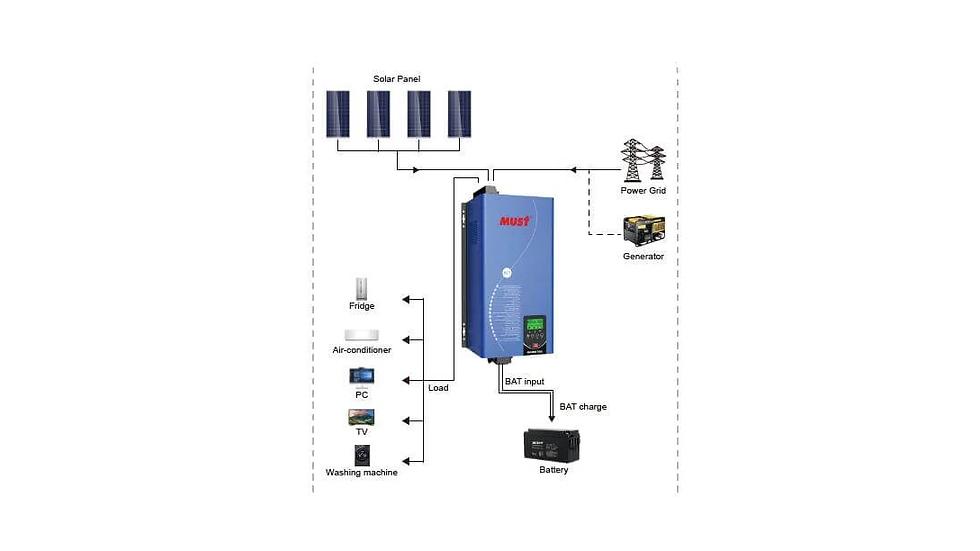 6KW - KINVERSOR HIBRIDO  MUST - PV3300 TLV - (1KW-6KW), fase dividida, MPPT 80A